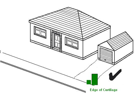 Edge of Curtilage is the boundary of your property